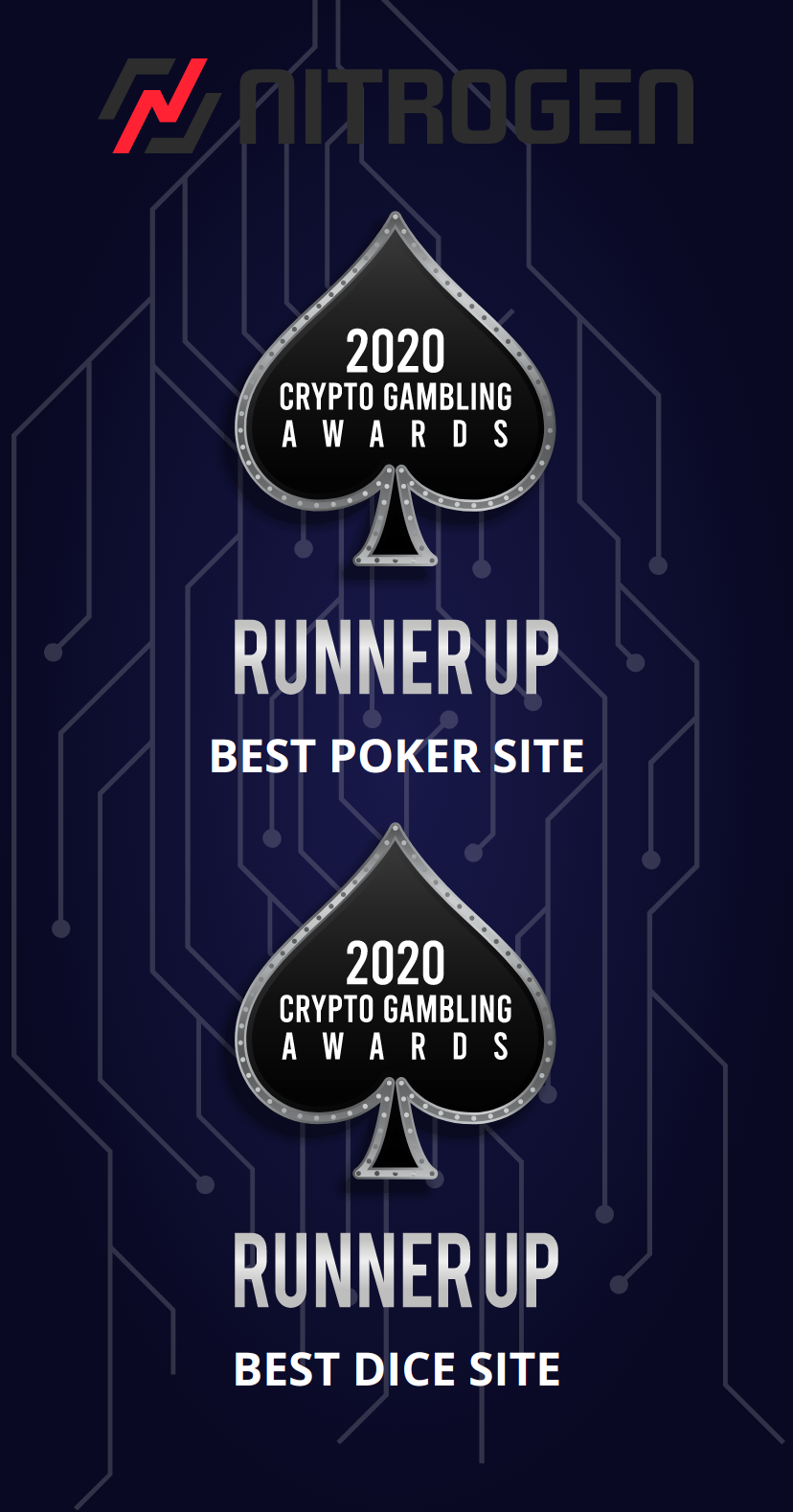 Crypto Gambling Awards won by Nitrogen