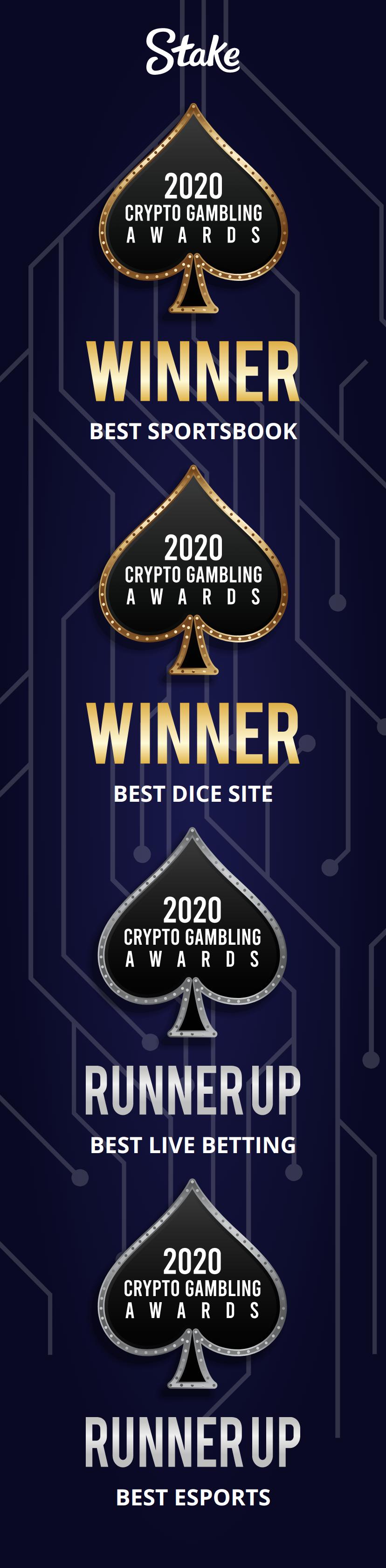 Crypto Gambling Awards won by Stake